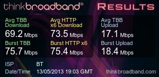 My Broadband Speed Test