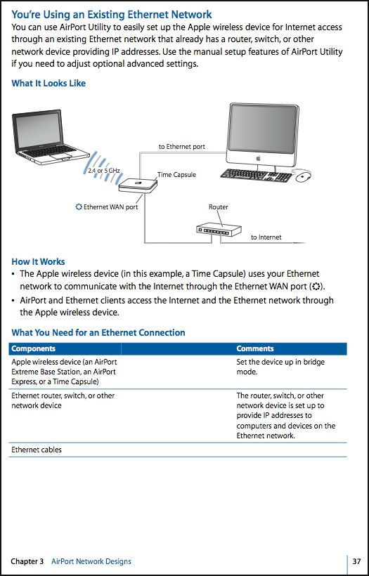 Apple Time Capsule Wiring Diagram : Apple time capsule and bt hub btcare community forums