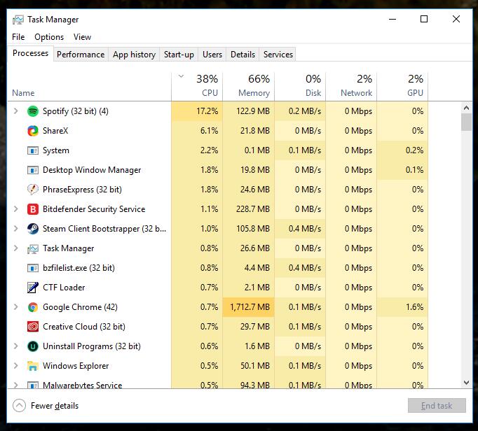 High CPU Usage & Memory Leak - The Spotify Community