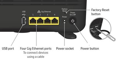 BT Smart Hub reset reset